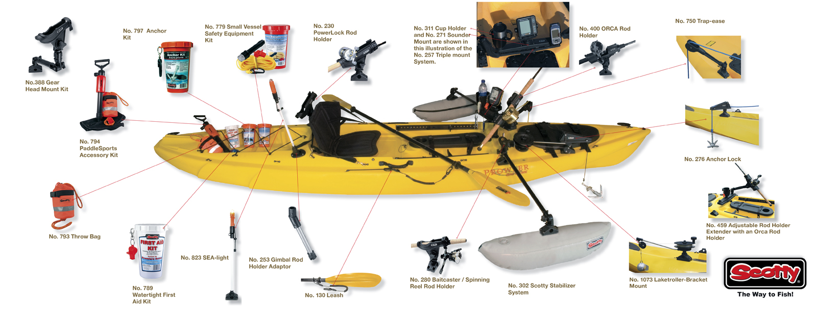 Kayak fishing accessories for Kayak accessories for fishing